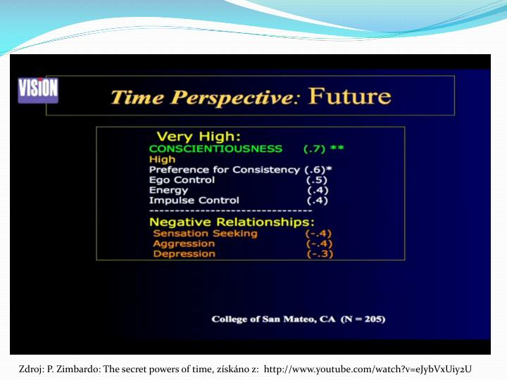 Zdroj: P. Zimbardo: The secret powers of time, získáno z:  http://www.youtube.com/watch?v=eJybVxUiy2U