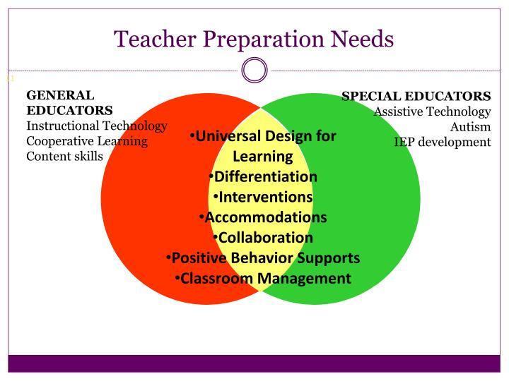 Teacher Preparation Needs