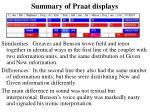 summary of praat displays