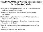 textual work weaving field and tenor in the spoken mode