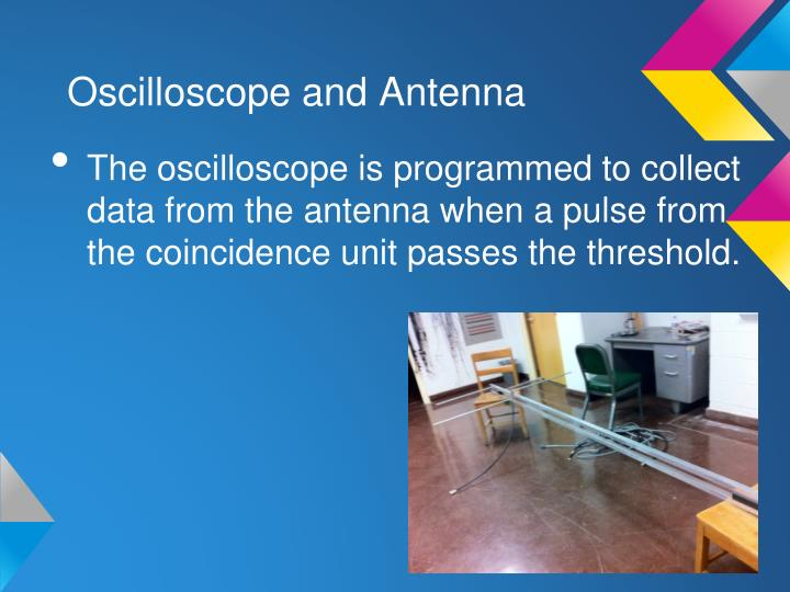 Oscilloscope and Antenna