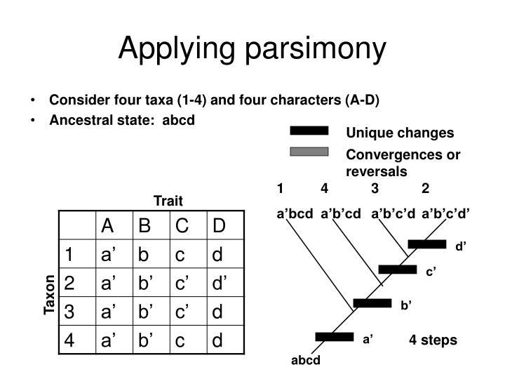 Applying parsimony