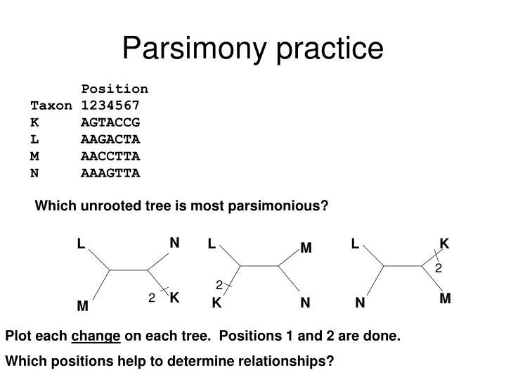 Parsimony practice