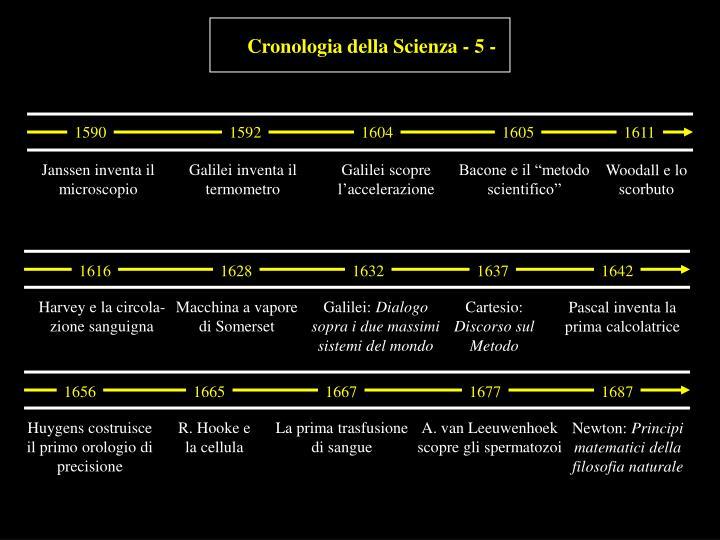 Cronologia della Scienza - 5 -
