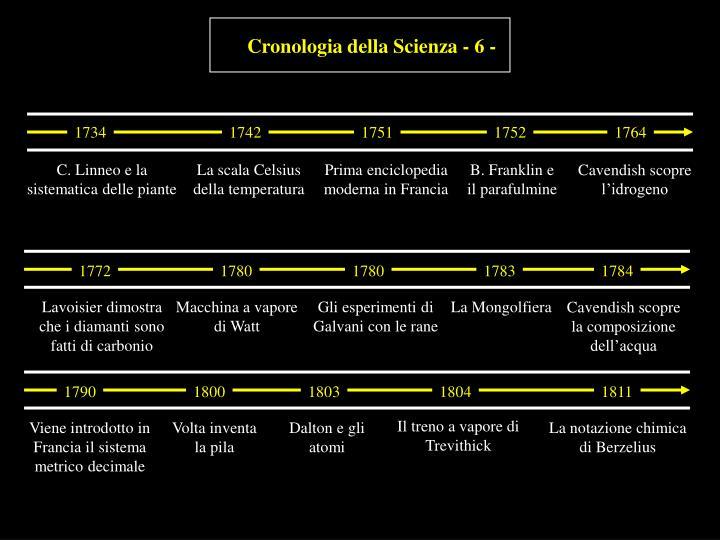 Cronologia della Scienza - 6 -