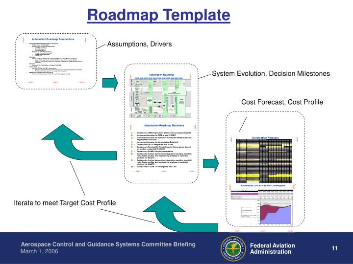 Roadmap Template
