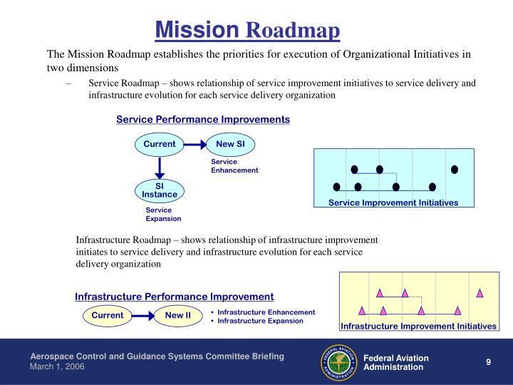 Service Performance Improvements