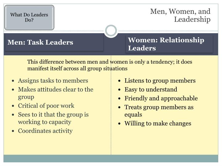 Men, Women, and Leadership