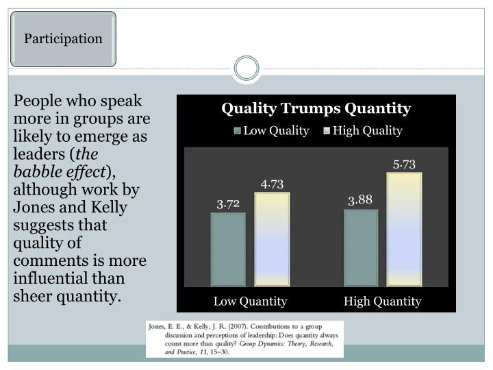 People who speak more in groups are likely to emerge as leaders (
