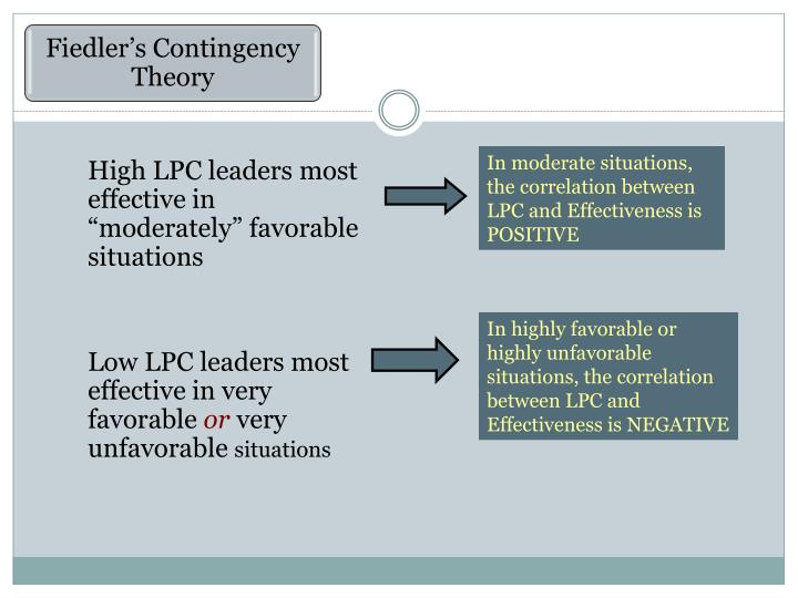 In moderate situations, the correlation between LPC and Effectiveness is POSITIVE