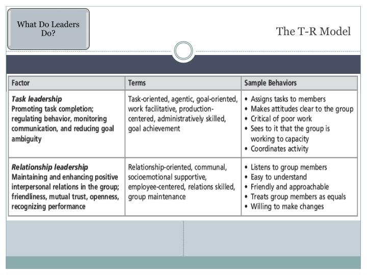 The T-R Model