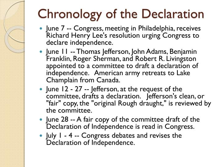 Chronology of the Declaration