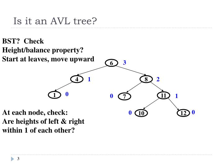 Is it an AVL tree?