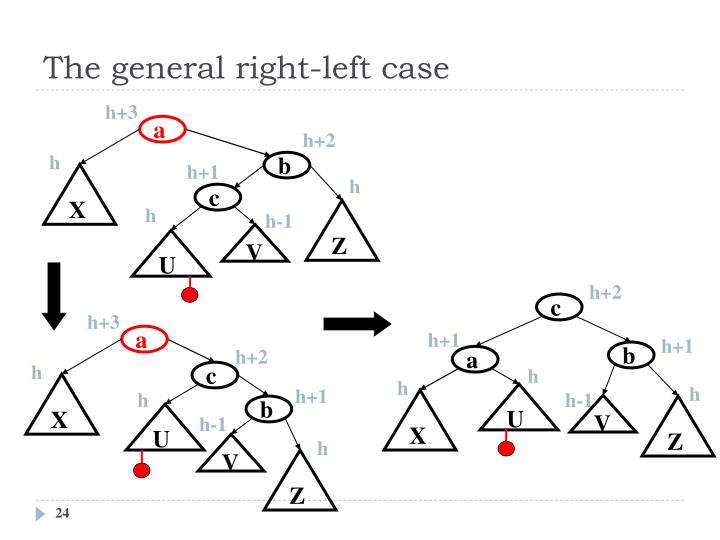 The general right-left case