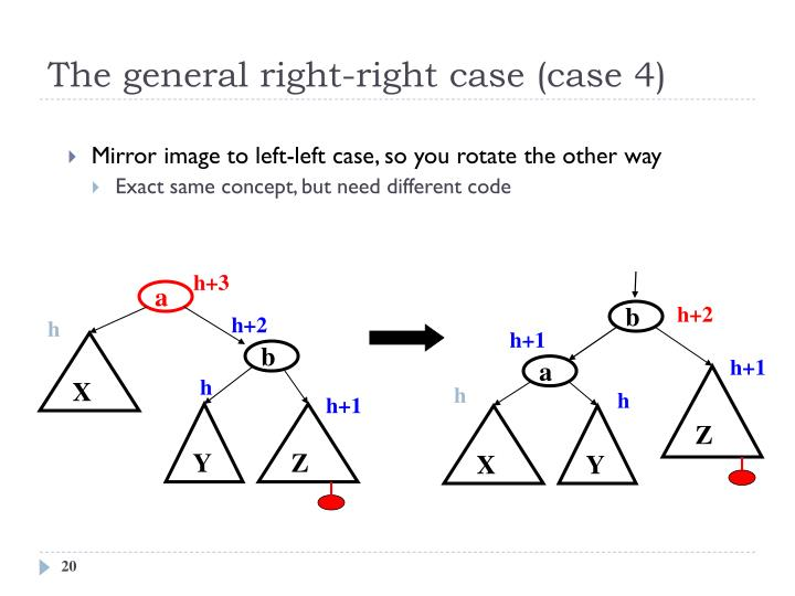 The general right-right case (case 4)