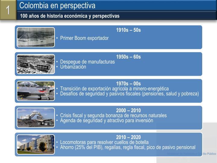 100 años de historia económica y perspectivas