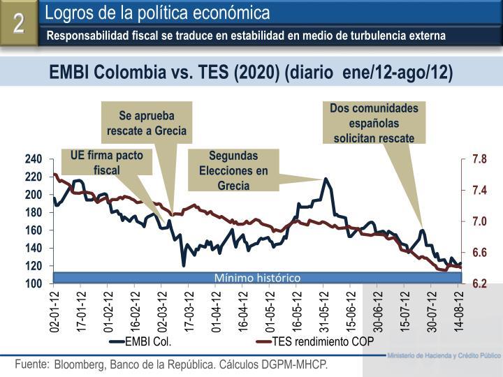 Responsabilidad fiscal se traduce en estabilidad en medio de turbulencia externa