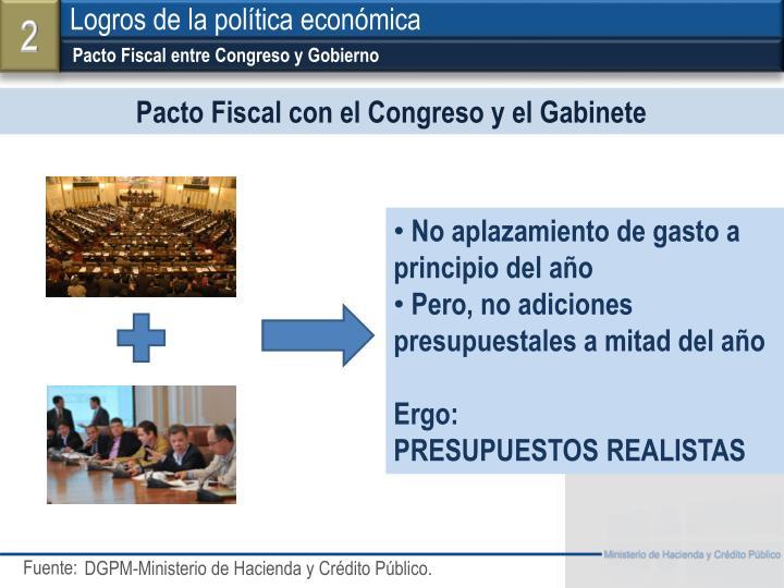 Pacto Fiscal entre Congreso y Gobierno