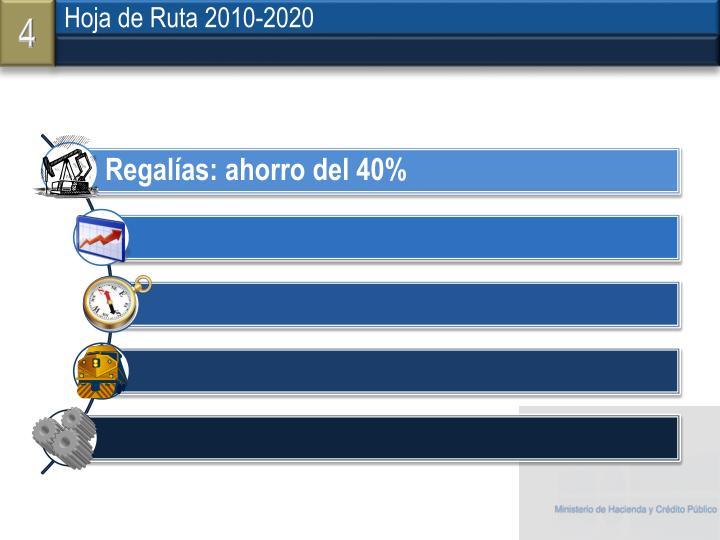 Hoja de Ruta 2010-2020