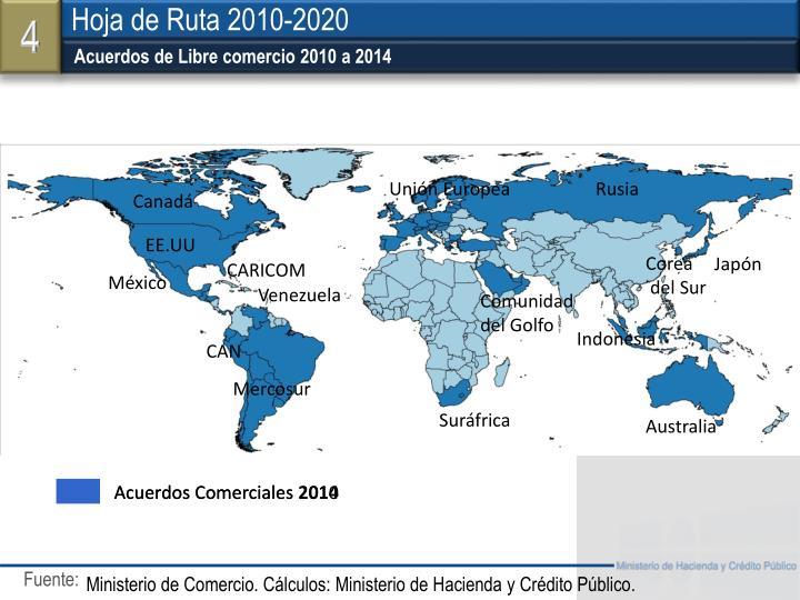 Acuerdos de Libre comercio 2010 a 2014