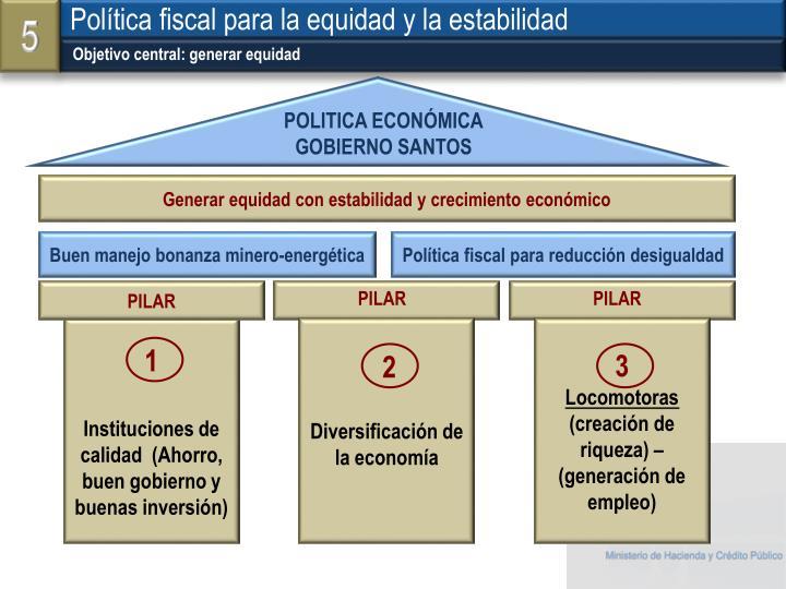 Objetivo central: generar equidad