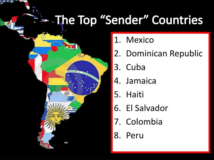 "The Top ""Sender"" Countries"