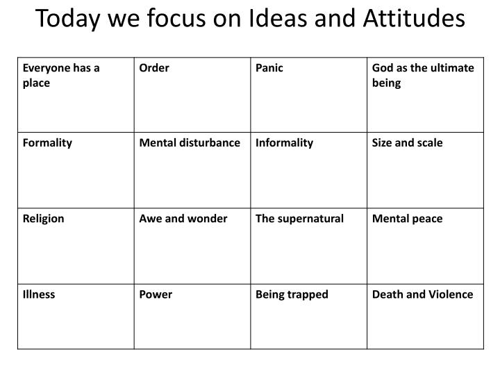 Today we focus on Ideas and Attitudes