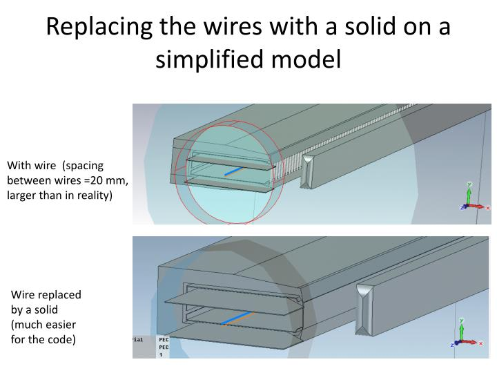 Replacing the wires with a solid on a simplified model