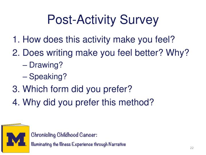 Post-Activity Survey