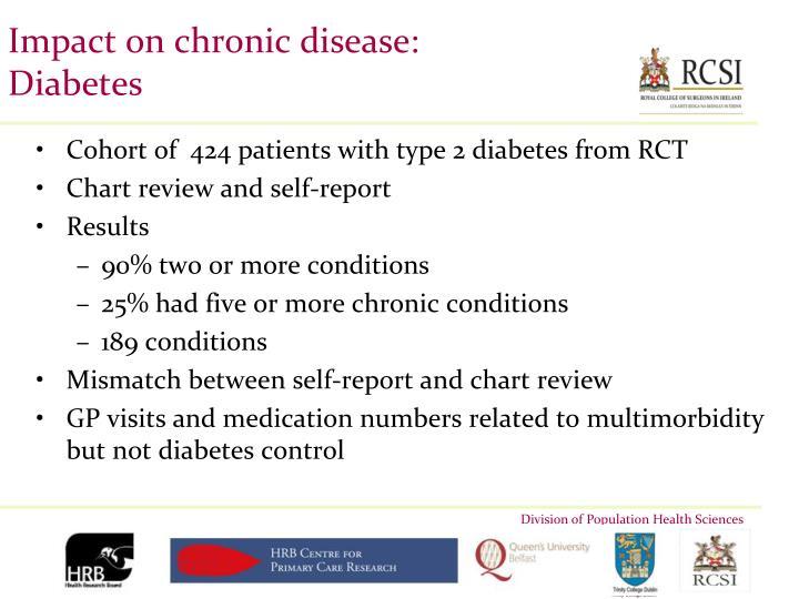 Impact on chronic disease: Diabetes