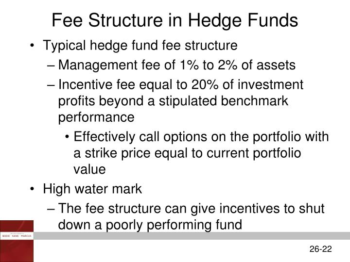 Fee Structure in Hedge Funds