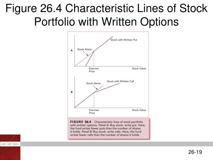 Figure 26.4 Characteristic Lines of Stock Portfolio with Written Options