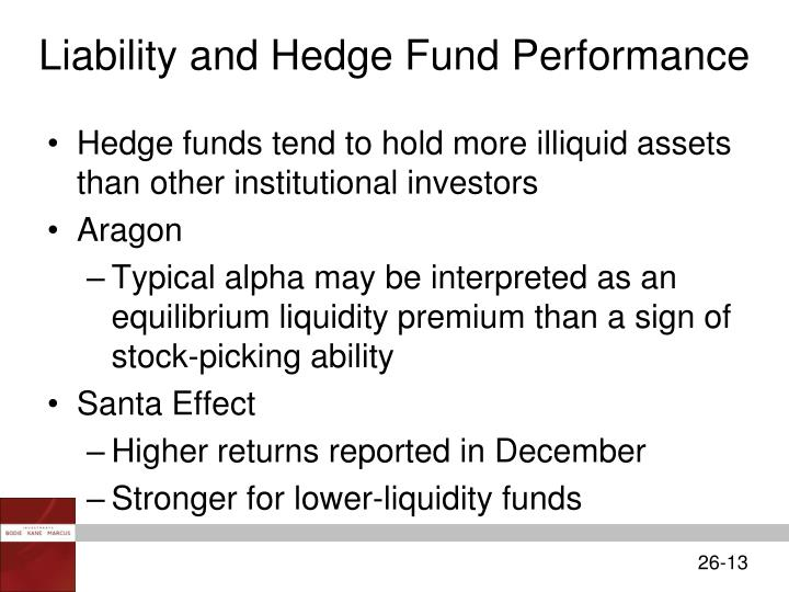 Liability and Hedge Fund Performance