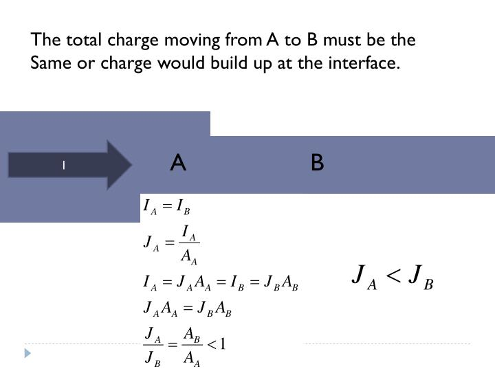 The total charge moving from A to B must be the