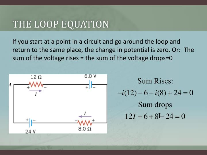 The Loop Equation