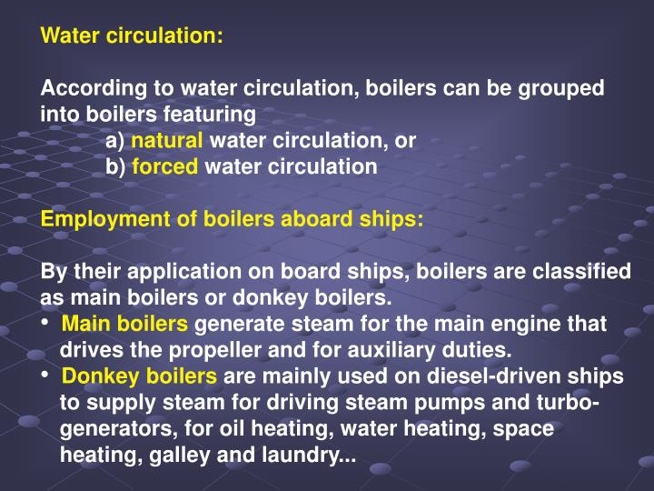 Water circulation: