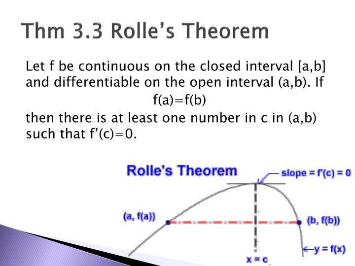 Thm 3 3 rolle s theorem