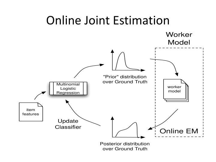 Online Joint Estimation