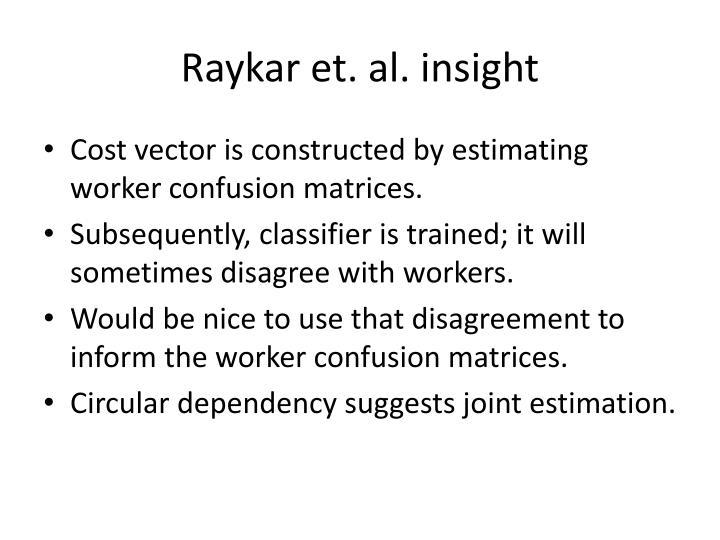 Raykar