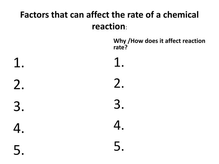Factors that can affect the rate of a chemical reaction