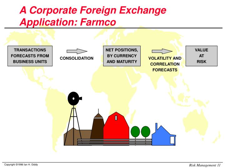 A Corporate Foreign Exchange Application: Farmco