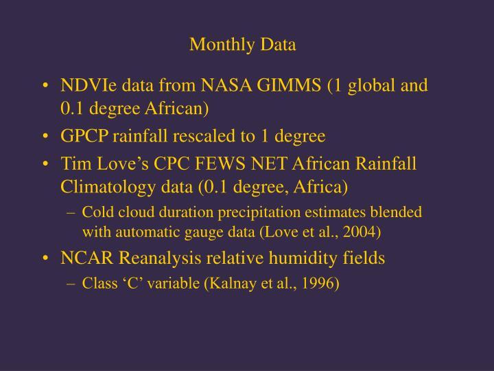 Monthly Data