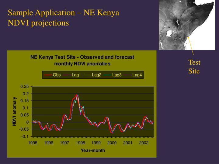 Sample Application – NE Kenya NDVI projections
