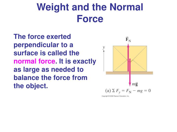 Weight and the Normal Force