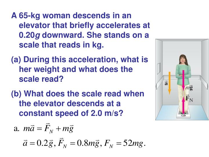 A 65-kg woman descends in an elevator that briefly accelerates at 0.20