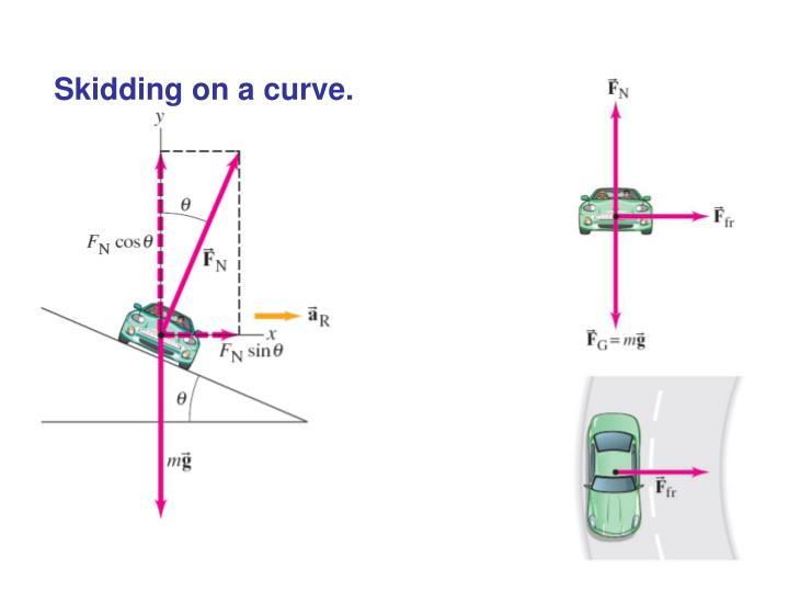 Skidding on a curve.