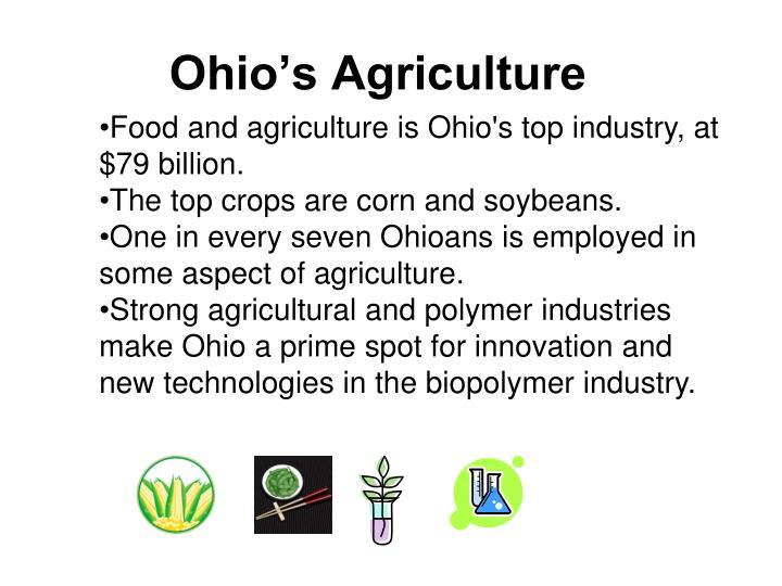 Ohio's Agriculture