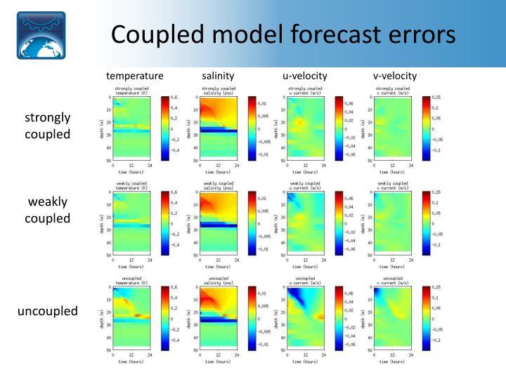 Coupled model forecast errors