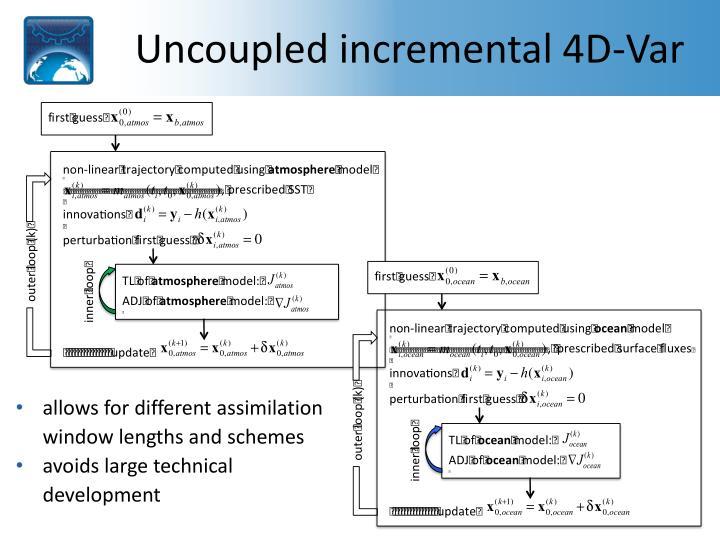 Uncoupled incremental 4D-Var