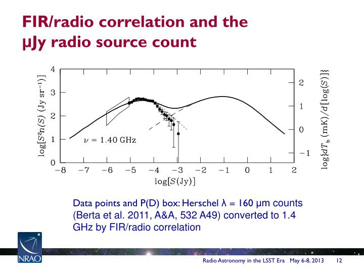 FIR/radio correlation and the